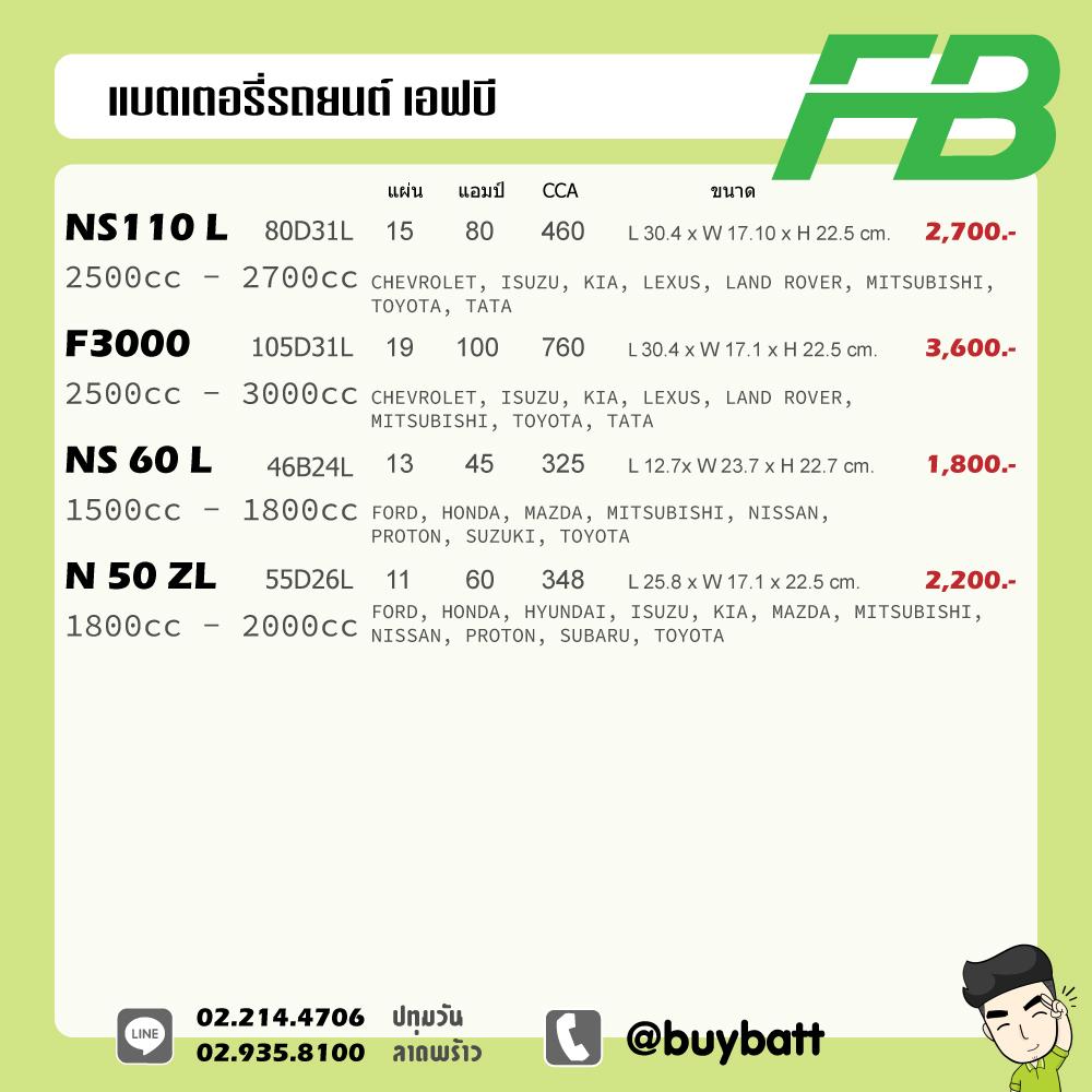 ร้าน แบตเตอรี่ รถยนต์ ราคาถูก ใกล้ฉ้น ส่งถึงรถ gs fb 3k panasonic yuasa boliden